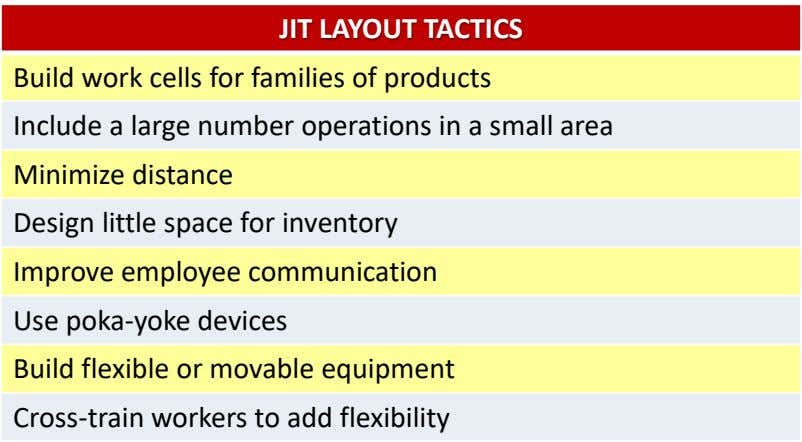 JIT LAYOUT TACTICS Build work cells for families of products Include a large number operations in