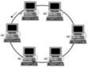not affected, it is the devices after it that are affected. Advantages of Ring Network 