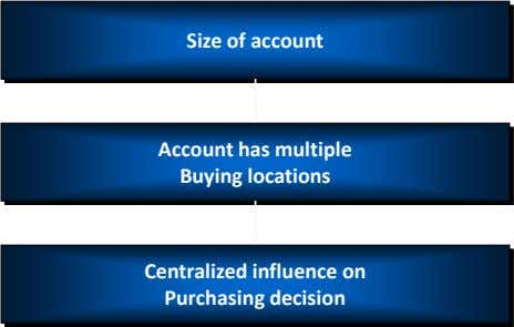 Size of account Account has multiple Buying locations Centralized influence on Purchasing decision